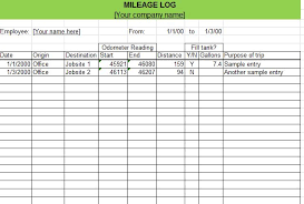 mileage report template monthly mileage log spreadsheet onlyagame
