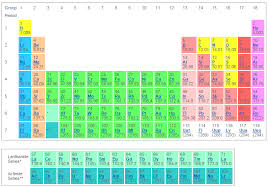 los alamos periodic table los alamos periodic table f46 in modern home decor ideas with los