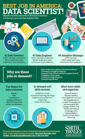 Best Resume Glassdoor by Infographic Best Job In America Data Scientist