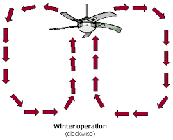 what direction for ceiling fan in winter ceiling fan design warm ceiling fan direction in winter ceiling