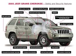 jeep grand cherokee wk airbags