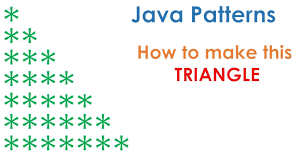 java pattern programs for class 10 how to print pyramid pattern in java program exle java67