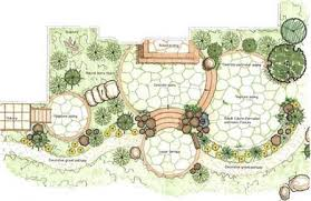 design plans garden design garden design with landscaping design plans u