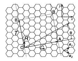 Armchair Carbon Nanotubes Optical Activity Of A Carbon Nanotube Gaby Slavcheva Home Page