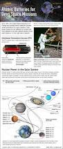 nuclear generators power nasa deep space probes infographic