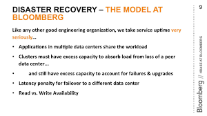 hbasecon 2014 hbase at bloomberg u2014 high availability needs for