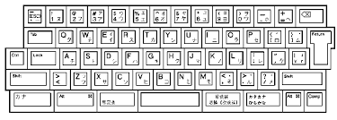 keyboard layout ansi compaq tru64 unix technical reference for using japanese features