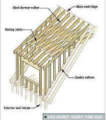 Timber Dormer Construction Framing Gable And Shed Dormers Tools Of The Trade Framing