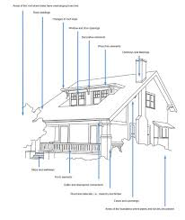 elements of home design mainenance jpg 2406 2844 house plans pinterest architecture