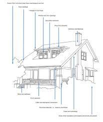 mainenance jpg 2406 2844 house plans pinterest exterior