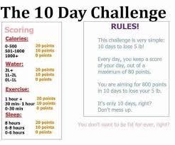 Challenge Zapytaj Co Sądzisz O Diecie 10 Day Challenge Zapytaj Onet Pl