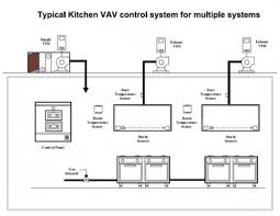 commercial kitchen hood design industrial kitchen exhaust fans