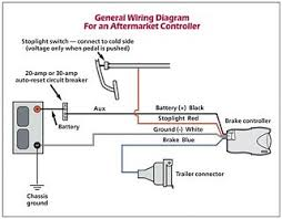 electric brakes wiring diagram wiring diagram and schematic design