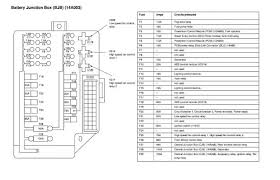 fuse box diagrams for altima 2001 wiring amazing wiring diagram