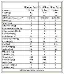 light beer calories list caloriesinbeer jpg