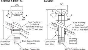 venting exhaust fan through roof ezifit thru roof relief vent fans fantech