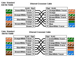 t 568b wiring diagram wiring diagrams