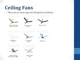 types of ceiling fans ceiling fan types photo by ceiling fan types india yepi club