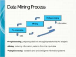 lecture 1 introduction to data mining inse 6180 security and