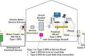 sterling gpac 40 wiring diagram aec chiller manual u2022 wiring
