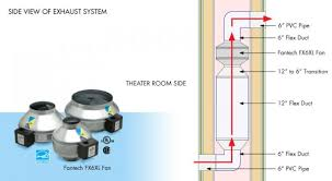 home theater hvac design building a dead vent for hvac system soundproofing company