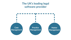case u0026 practice management software system for legal firms