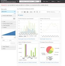 lexisnexis user guide lexisnexis launches major revamp of lexis advance with screencaps
