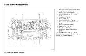 nissan maxima wiring diagram manual dolgular com