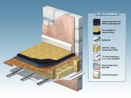 floating floor loft insulation reduces home energy use diy