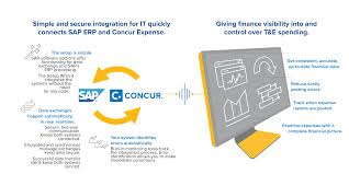 Concur Expense Report by Design The Future Of Your Travel U0026 Expense Solution Lifetime