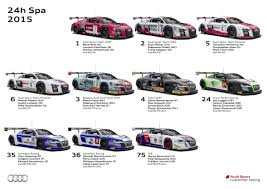 lego audi r8 new audi r8 lms meets with fiercest competition of the season at