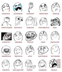 Meme Faces Explained - list of memes faces and names of best of the funny meme