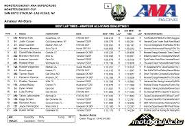 monster energy motocross goggles motoxaddicts qualifying practice times at 2016 monster energy cup