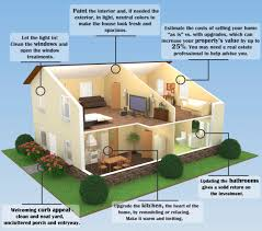 How To Make A House Floor Plan How To Affordably Fix Your House And Sell It For More Money