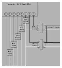 electric furnace thermostat wiring diagram dolgular com