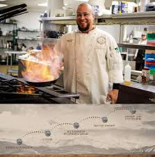 sous chef de cuisine ranch careers chef d s s thumb ranch