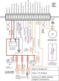 wiring diagram for generator transfer panel u2013 readingrat net