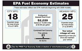 ford ranger fuel consumption fuel economy gas prices and the ford ranger