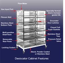 dry nitrogen storage cabinets manual nitrogen purge desiccator cabinets from dms