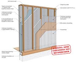 double stud wall 2x4 double stud wall with 9 5 in of cavity space
