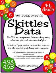 skittle data 4th grade texas math 4 9a and 4 9b math