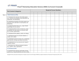 praxis elementary education science 5005 curriculum crosswalk