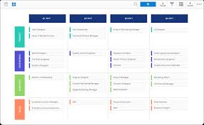 Blank Road Map Template by The Visio Strategy Roadmap Template Is The Perfect Strategic