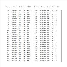 fraction to decimal conversion table sle decimal conversion chart 11 documents in pdf word to fraction