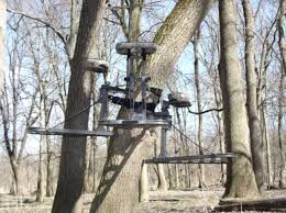 innovative treestands inc presents the leveler