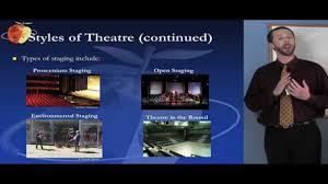 cset multiple subjects test prep subtest 3 theater arts youtube