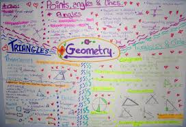 Coordinate Geometry Worksheets Project Maths Junior Certificate