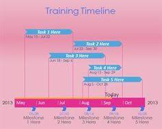 it project powerpoint timeline free powerpoint templates