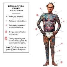 the 25 best tattoo pain chart ideas on pinterest piercing chart