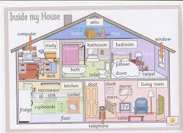 pin by diana dobbins on house cutaways pinterest english